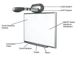 smartboard connection diagram smartboard free engine image for user manual
